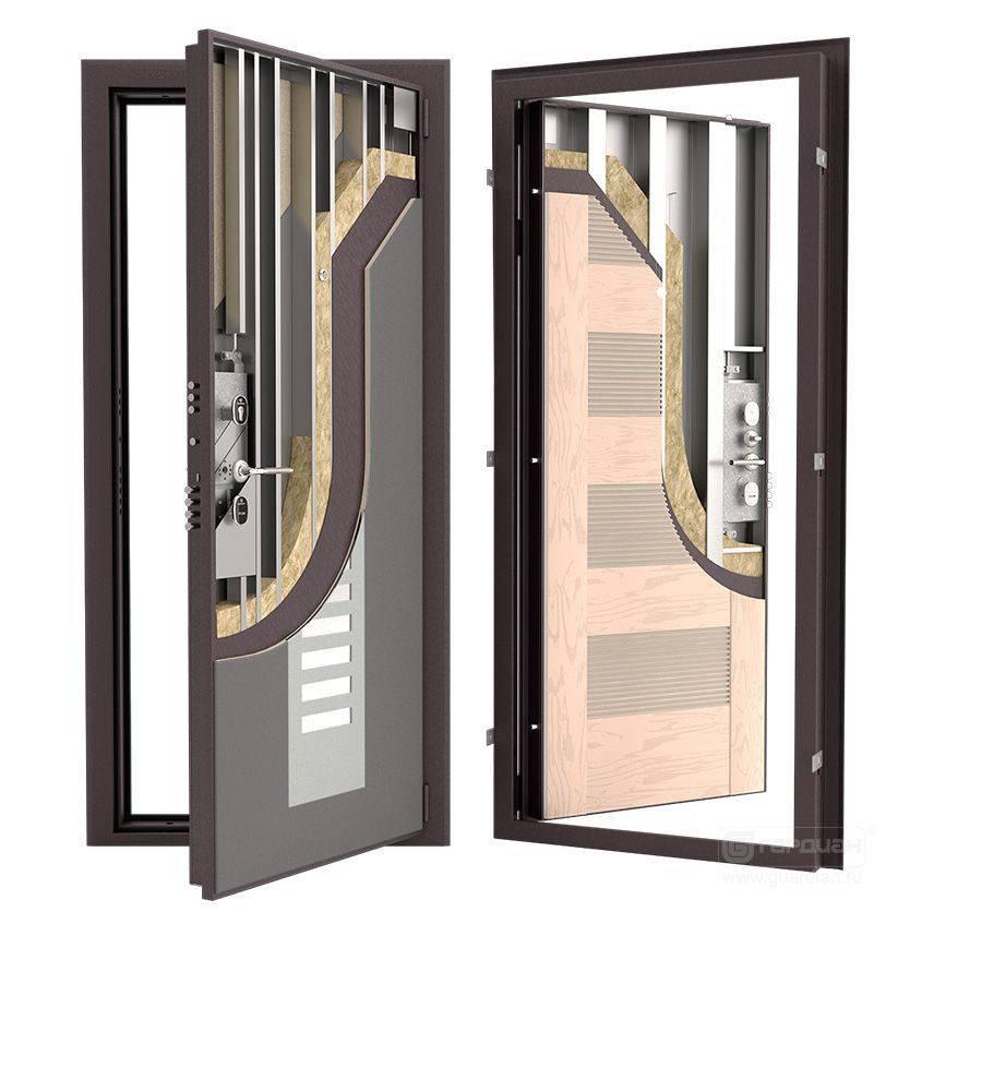 Металлическая дверь Гардиан ДС-9У